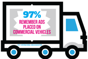 97% Remember Ads Placed on Commercial Vehicles